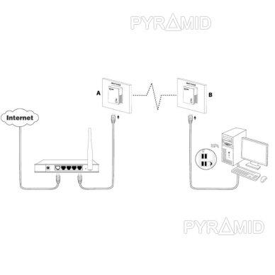 Elektriliini adapteri komplekt 230 V-LAN 2